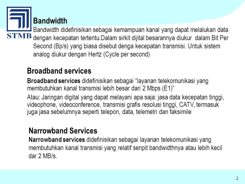 Bandwidth Broadband services Narrowband Services