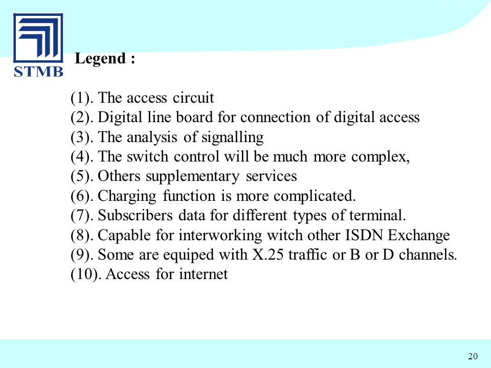Legend :(1). The access circuit. (2). Digital line board for connection of digital access. (3). The analysis of signalling.