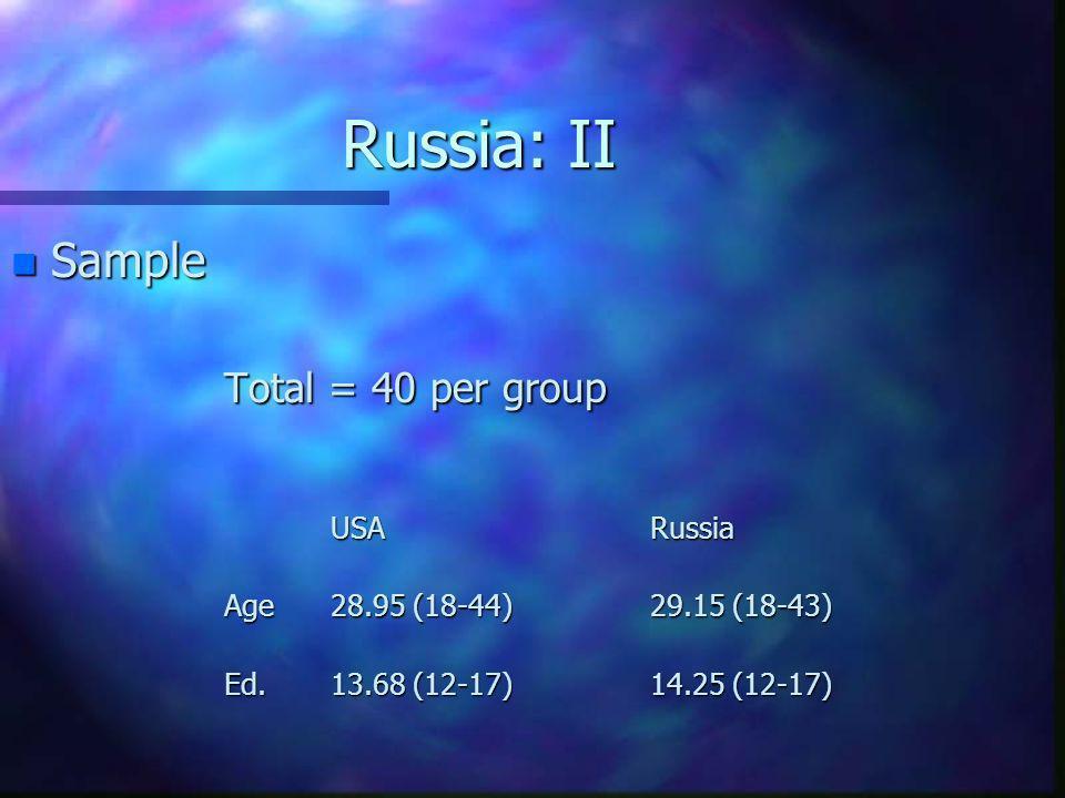 Russia: II Sample Total = 40 per group USA Russia