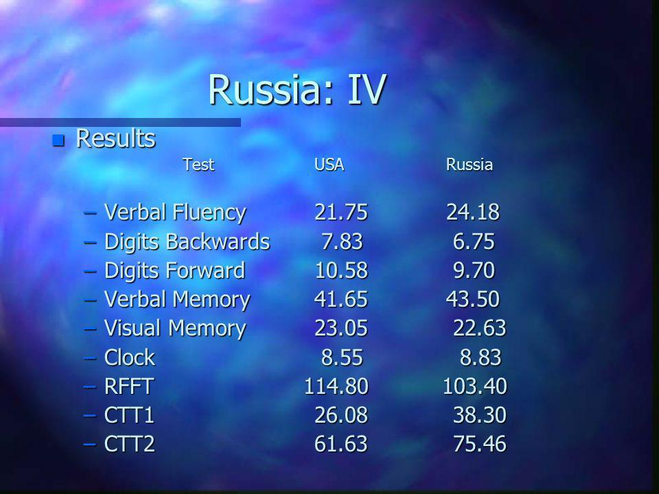 Russia: IV Results Verbal Fluency 21.75 24.18