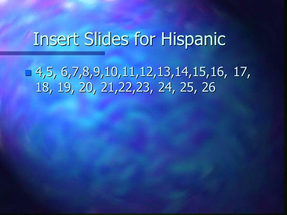 Insert Slides for Hispanic