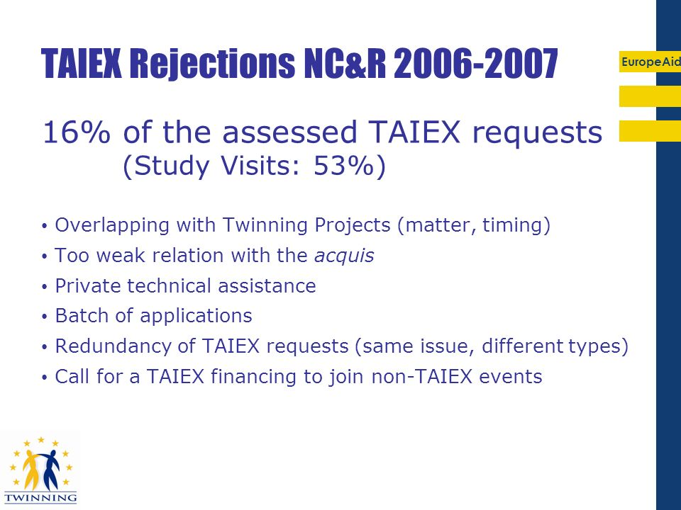 TAIEX Rejections NC&R 2006-2007