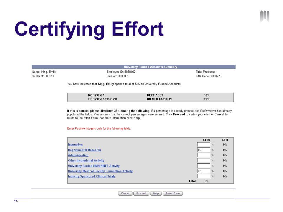 Certifying Effort