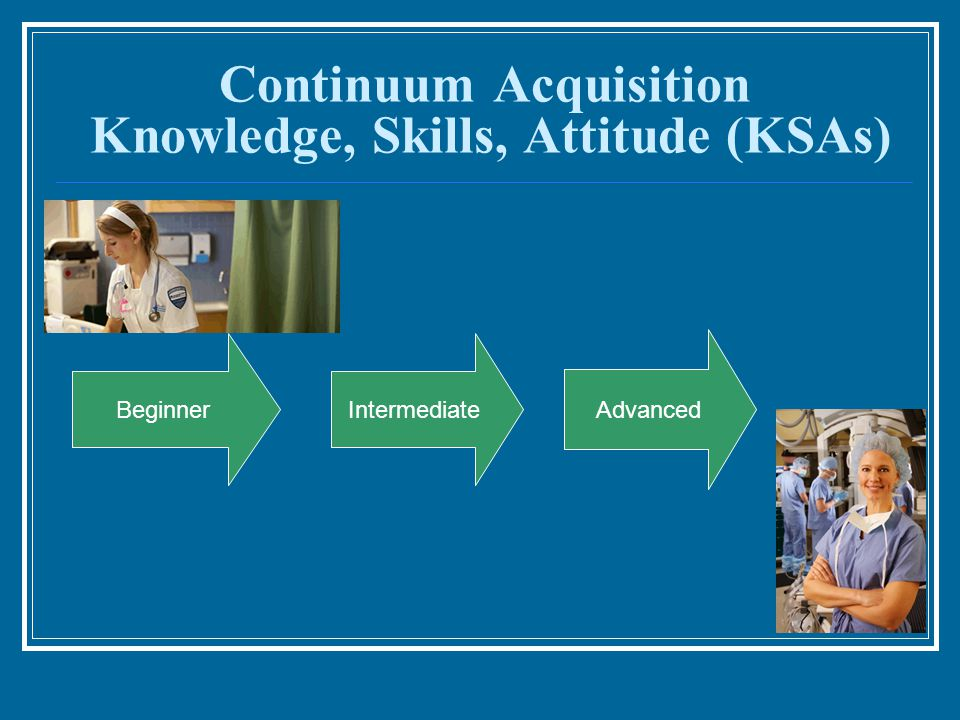 Continuum Acquisition Knowledge, Skills, Attitude (KSAs)