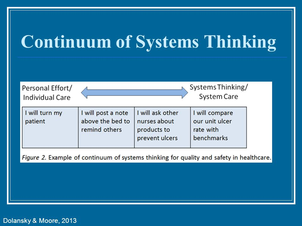 Continuum of Systems Thinking