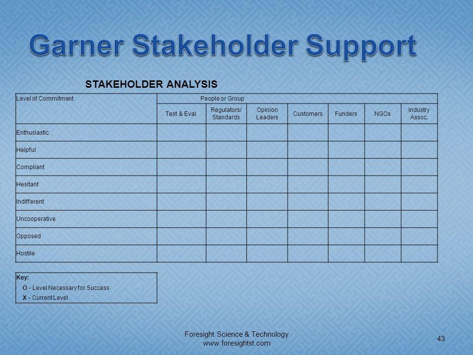 Garner Stakeholder Support