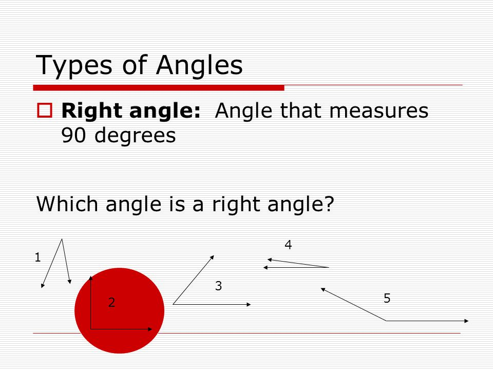 Types of Angles Right angle: Angle that measures 90 degrees