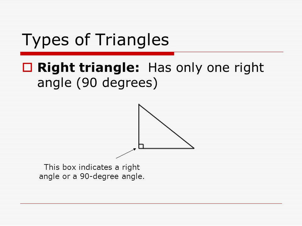 This box indicates a right angle or a 90-degree angle.