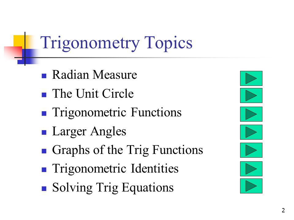 Trigonometry Topics Radian Measure The Unit Circle