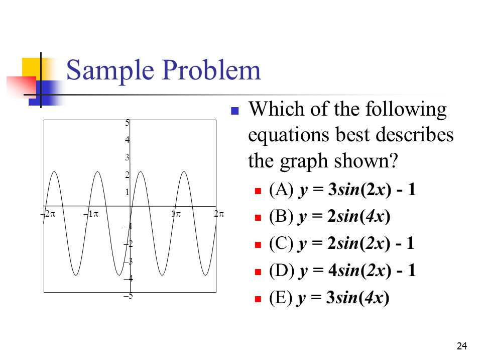 Sample Problem Which of the following equations best describes the graph shown (A) y = 3sin(2x) - 1.