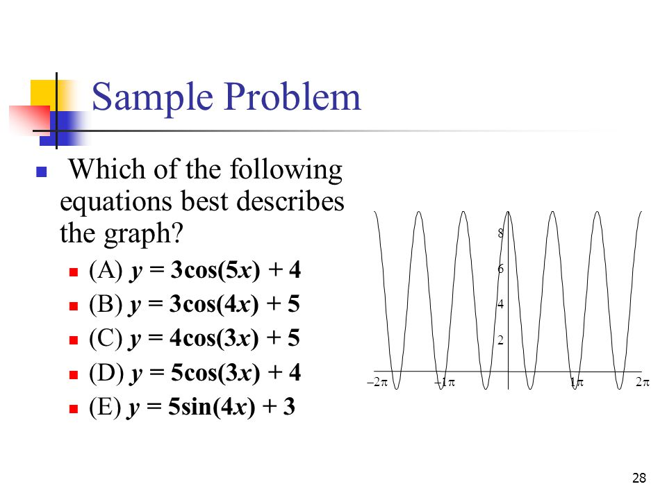 Sample Problem Which of the following equations best describes the graph (A) y = 3cos(5x) + 4. (B) y = 3cos(4x) + 5.