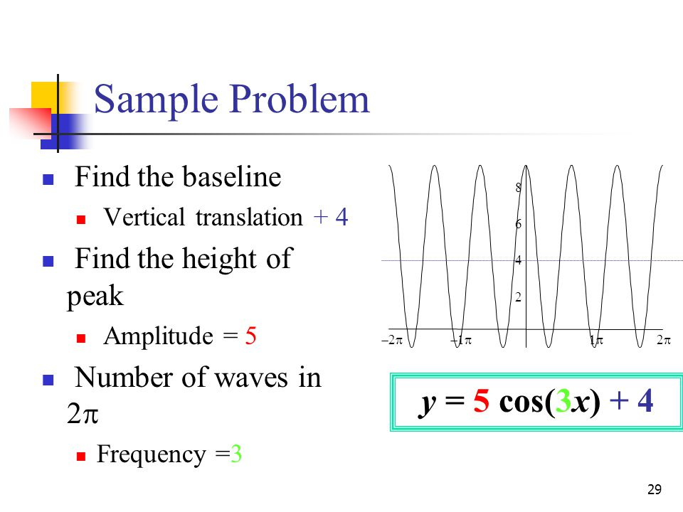 Sample Problem y = 5 cos(3x) + 4 Find the baseline