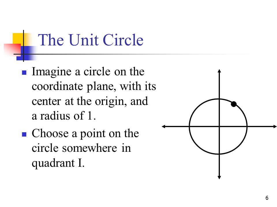 The Unit Circle Imagine a circle on the coordinate plane, with its center at the origin, and a radius of 1.