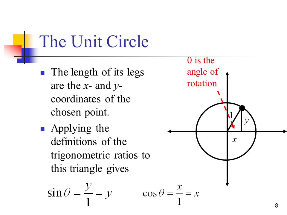 The Unit Circle  is the angle of rotation. The length of its legs are the x- and y-coordinates of the chosen point.