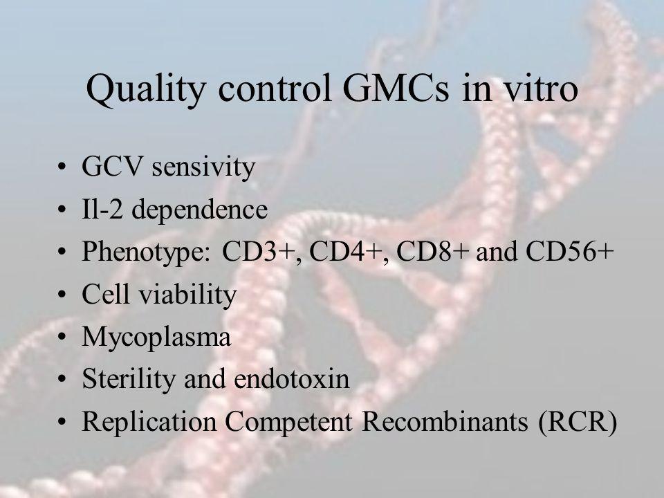 Quality control GMCs in vitro