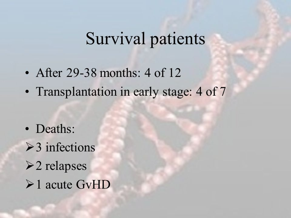 Survival patients After 29-38 months: 4 of 12