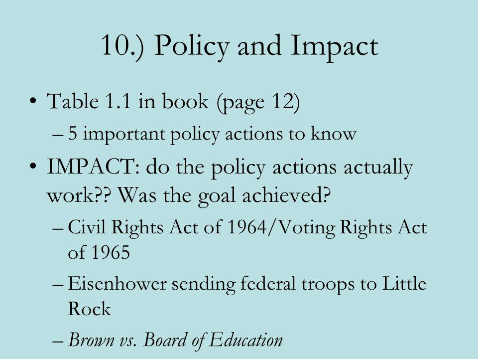 10.) Policy and Impact Table 1.1 in book (page 12)