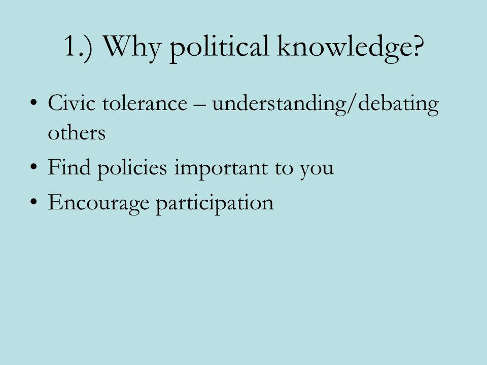 1.) Why political knowledge