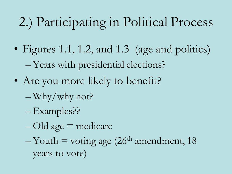 2.) Participating in Political Process