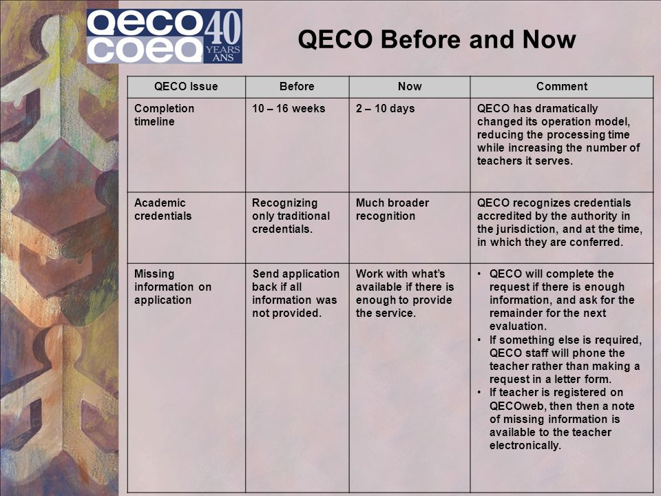 QECO Before and Now QECO Issue Before Now Comment Completion timeline