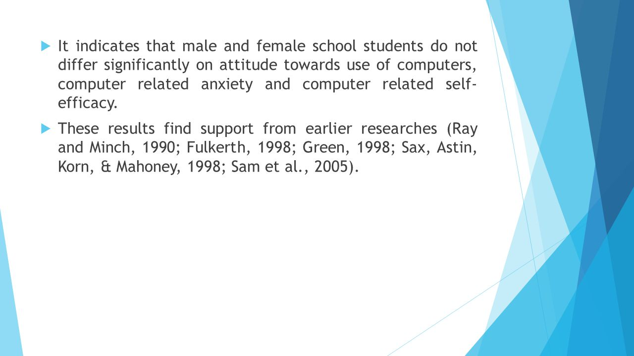 It indicates that male and female school students do not differ significantly on attitude towards use of computers, computer related anxiety and computer related self- efficacy.