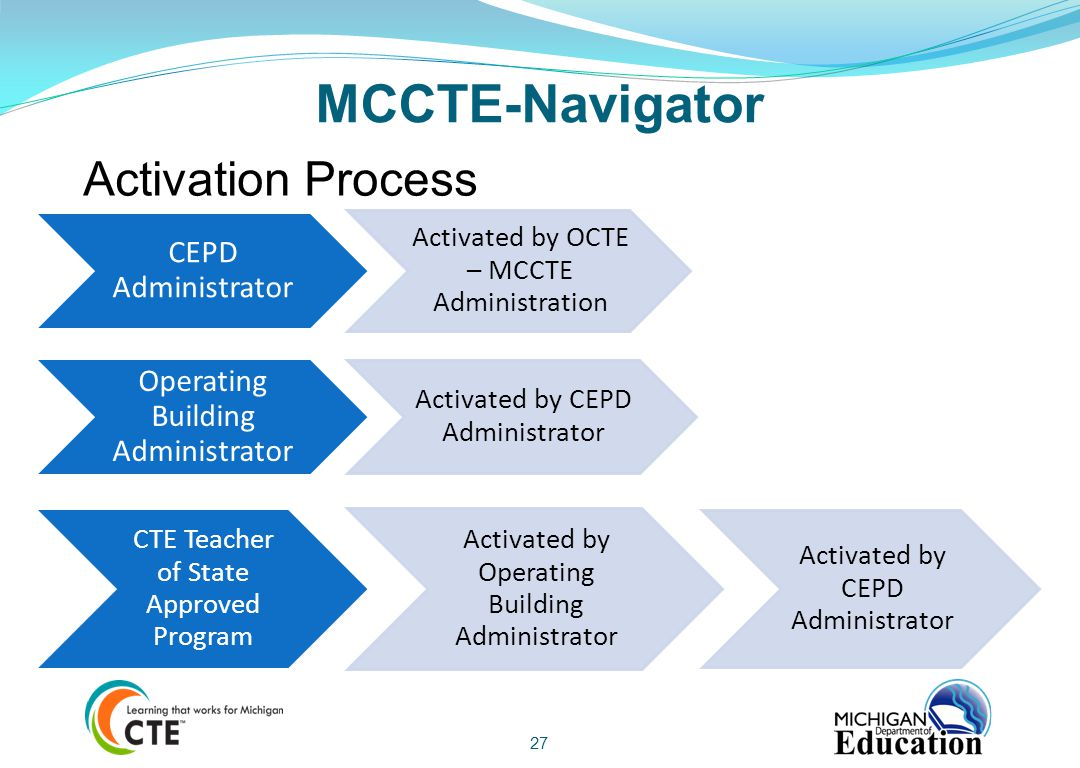 MCCTE-Navigator Activation Process Operating Building Administrator
