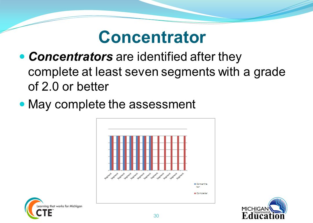 Concentrator Concentrators are identified after they complete at least seven segments with a grade of 2.0 or better.