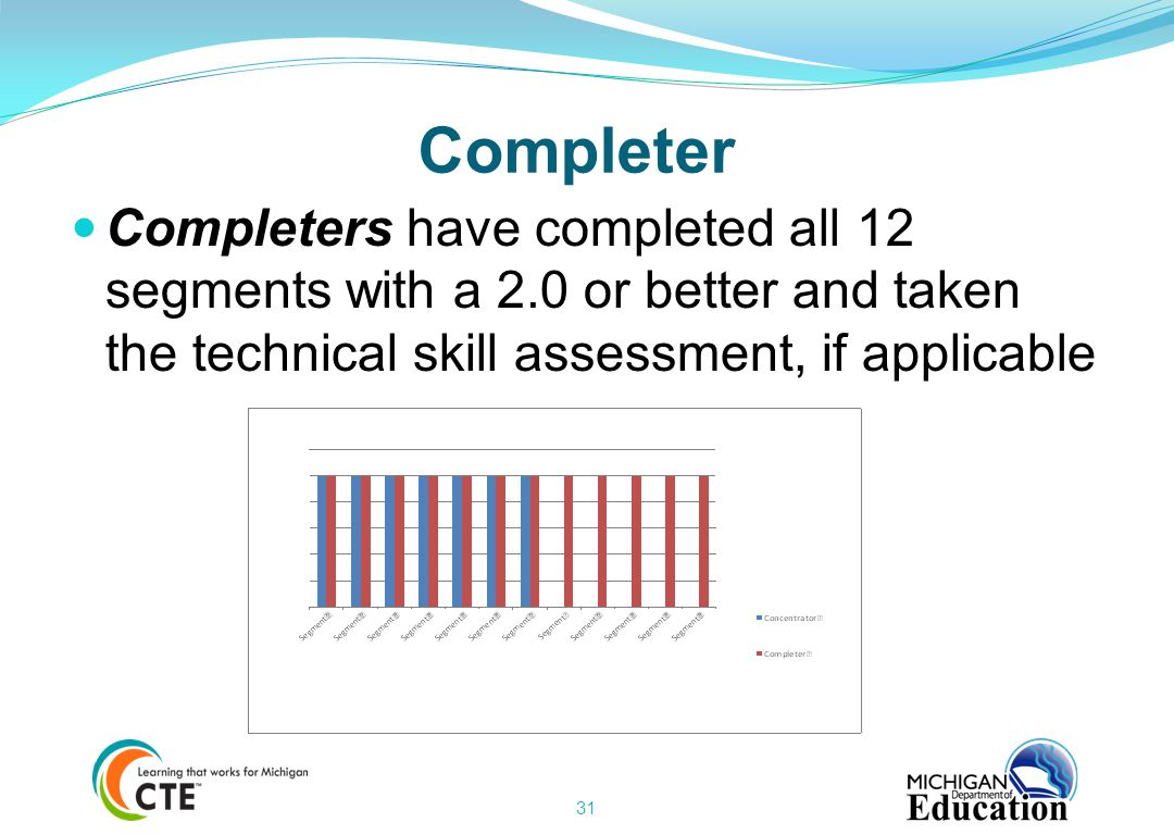 Completer Completers have completed all 12 segments with a 2.0 or better and taken the technical skill assessment, if applicable.