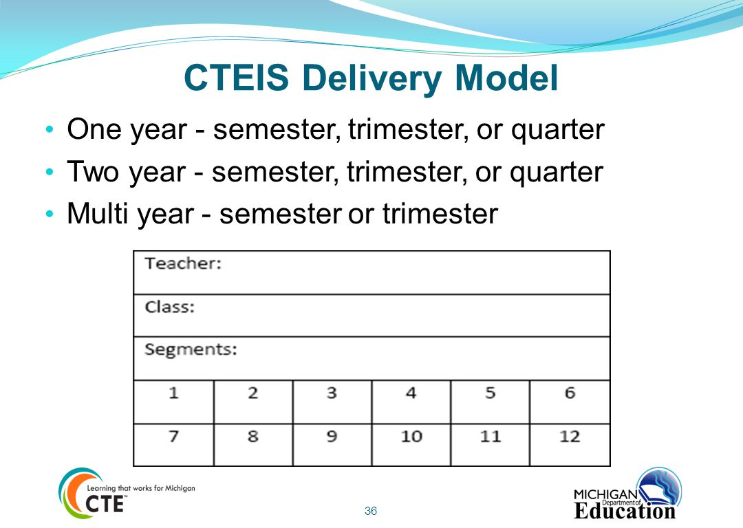 CTEIS Delivery Model One year - semester, trimester, or quarter