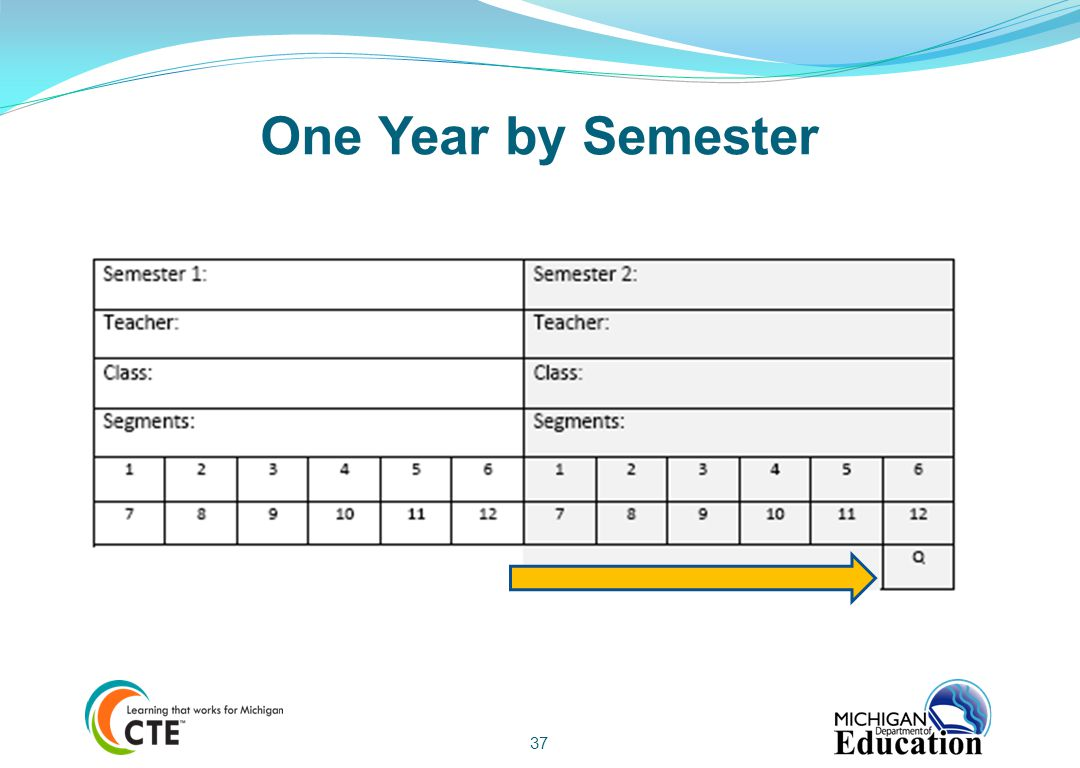 One Year by Semester