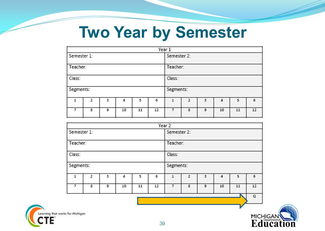 Two Year by Semester