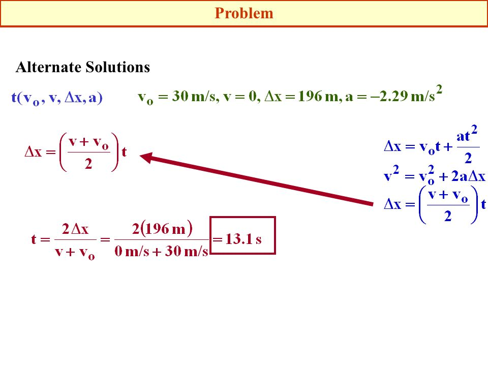 Problem Alternate Solutions