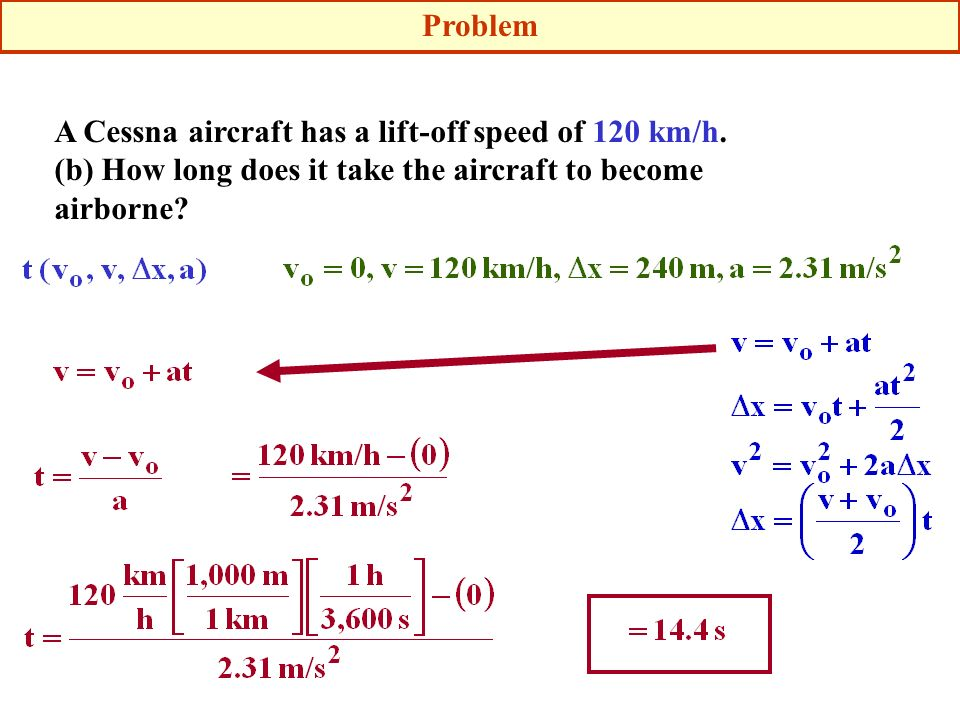 Problem A Cessna aircraft has a lift-off speed of 120 km/h.