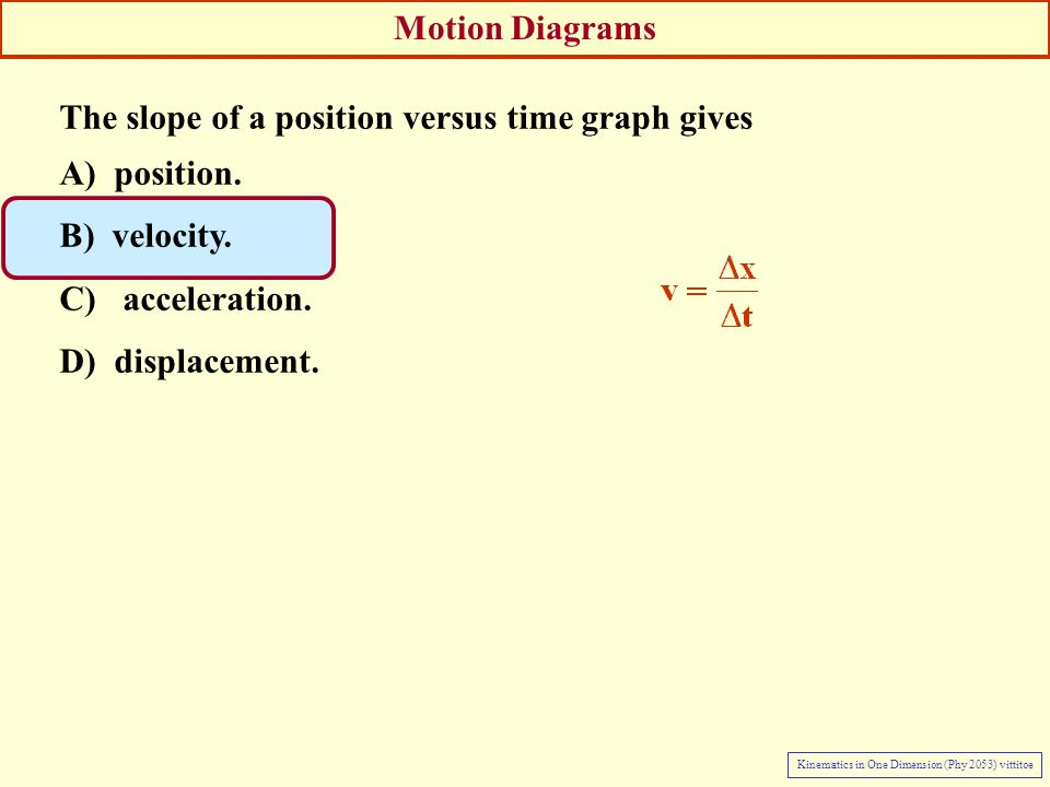 The slope of a position versus time graph gives A) position.