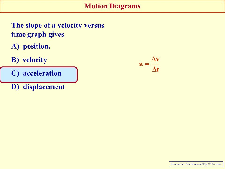 The slope of a velocity versus time graph gives A) position.