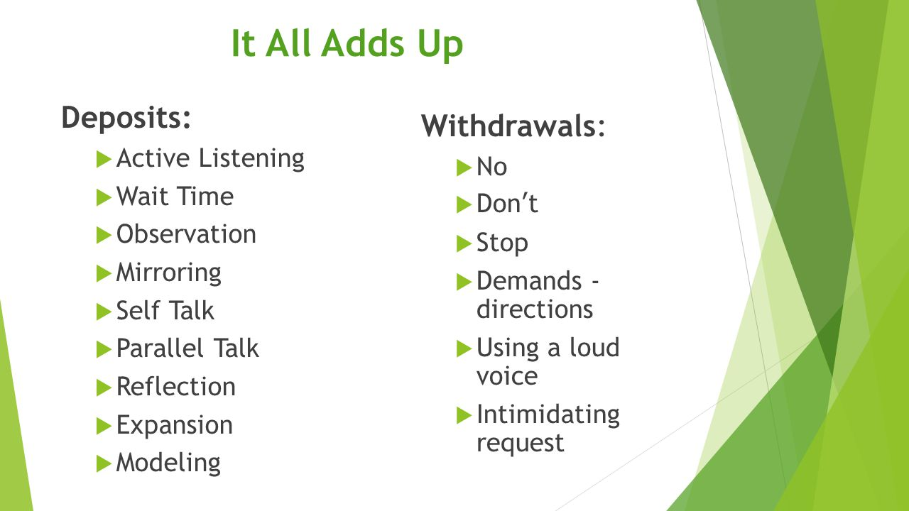 It All Adds Up Deposits: Withdrawals: Active Listening No Wait Time