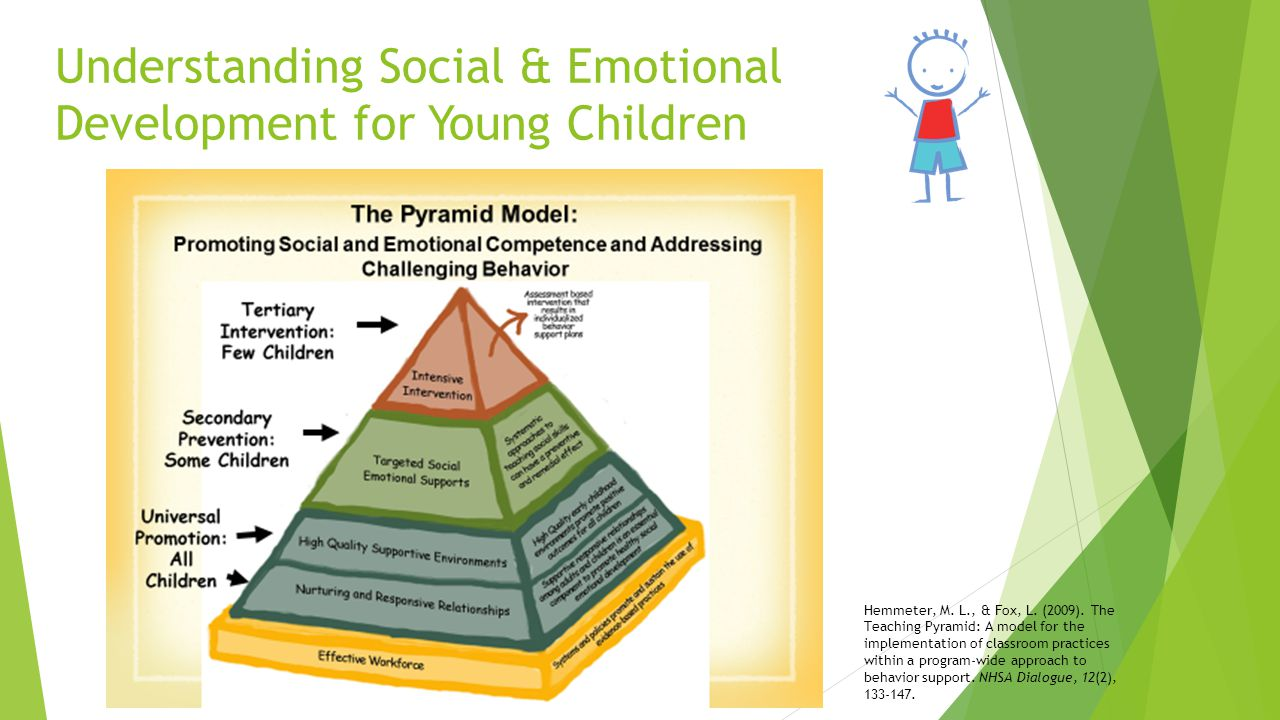 emotional development in young children During this stage of development, young children begin analyzing their environment using mental symbols  and toddlers' subsequent social-emotional .