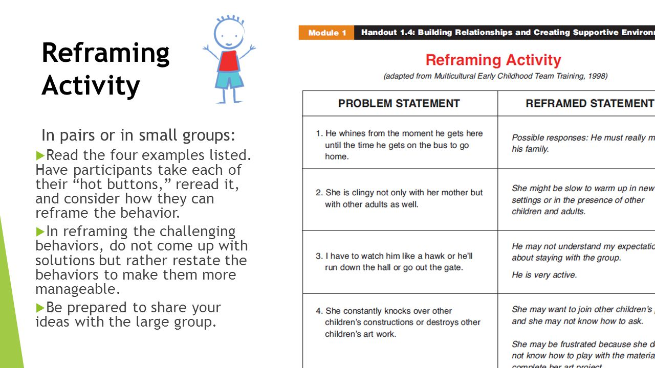 Reframing Activity In pairs or in small groups: