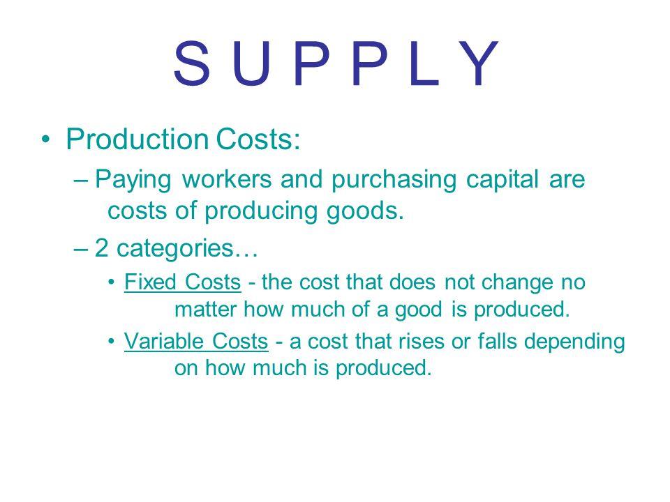 S U P P L Y Production Costs: