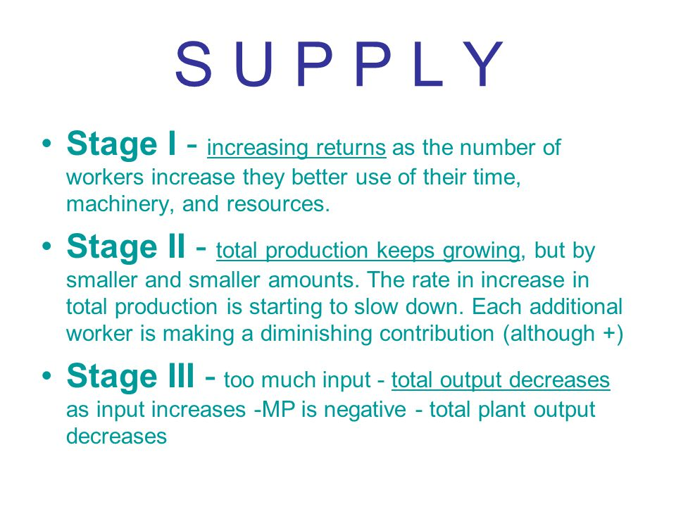 S U P P L Y Stage I - increasing returns as the number of workers increase they better use of their time, machinery, and resources.