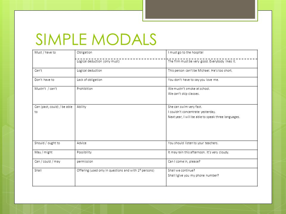SIMPLE MODALS Must / have to Obligation I must go to the hospital
