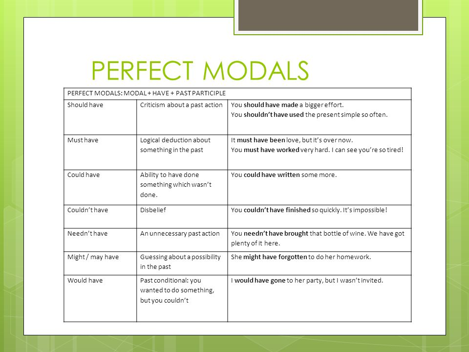 PERFECT MODALS PERFECT MODALS: MODAL + HAVE + PAST PARTICIPLE