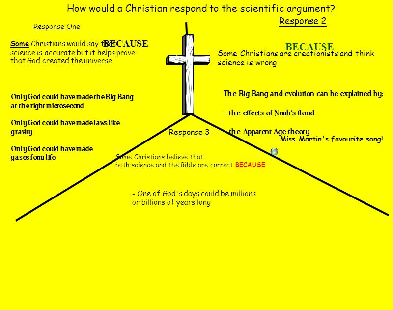 BECAUSE How would a Christian respond to the scientific argument