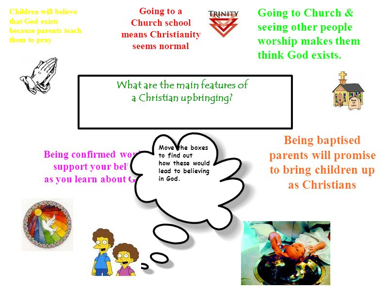 What are the main features of a Christian upbringing
