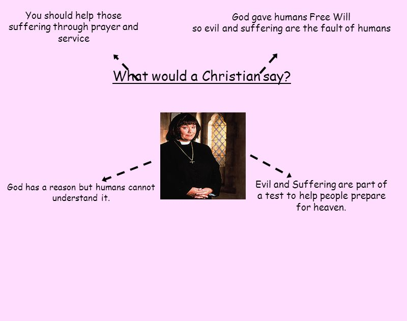 What would a Christian say