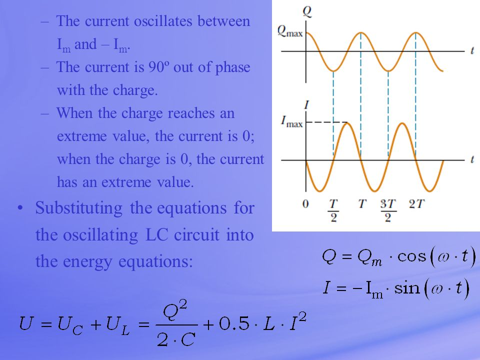 Substituting the equations for the oscillating LC circuit into