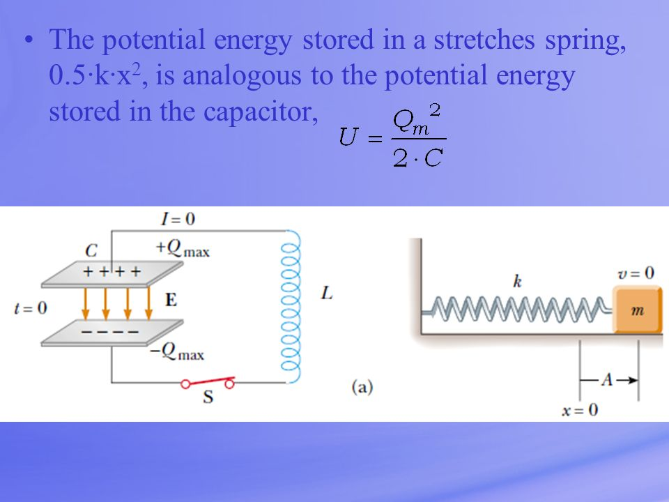 The potential energy stored in a stretches spring, 0