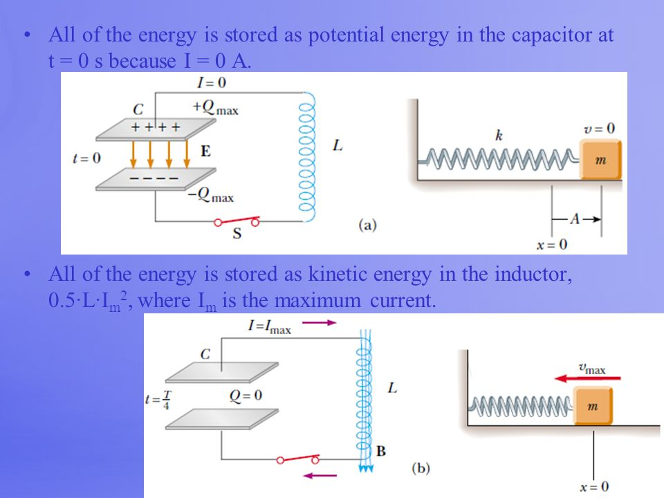 All of the energy is stored as potential energy in the capacitor at t = 0 s because I = 0 A.