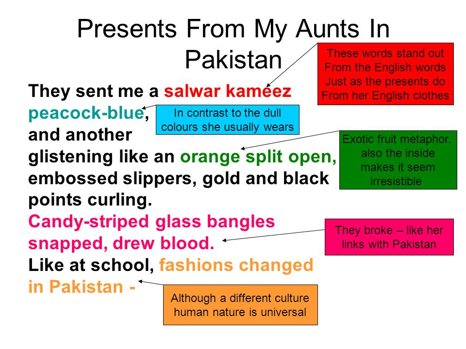Presents From My Aunts In Pakistan