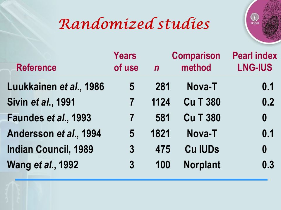 Randomized studies Luukkainen et al., 1986 5 281 Nova-T 0.1